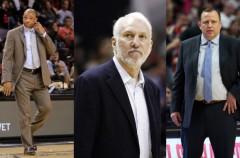 NBA: los tres entrenadores mejor pagados