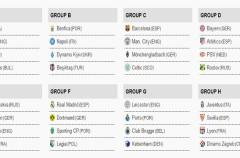 Champions League 2016-2017: así fue el sorteo de la fase de grupos