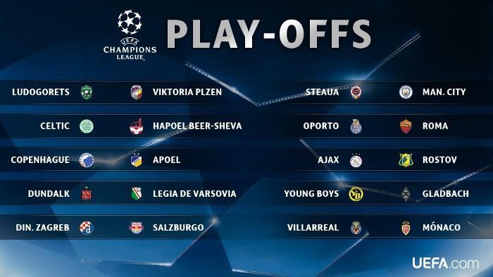 Sorteo de la previa de la Champions League 2016-2017