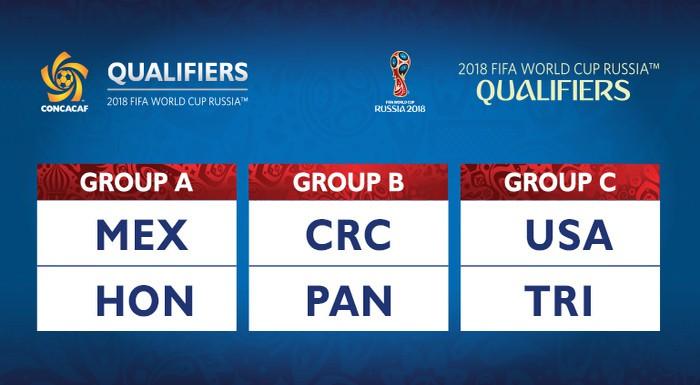 Los seis países clasificados para el hexagonal de la CONCACAF