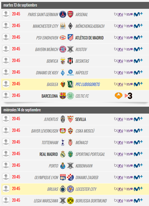Champions League 2016-17- Jornada 1 Fase de grupos