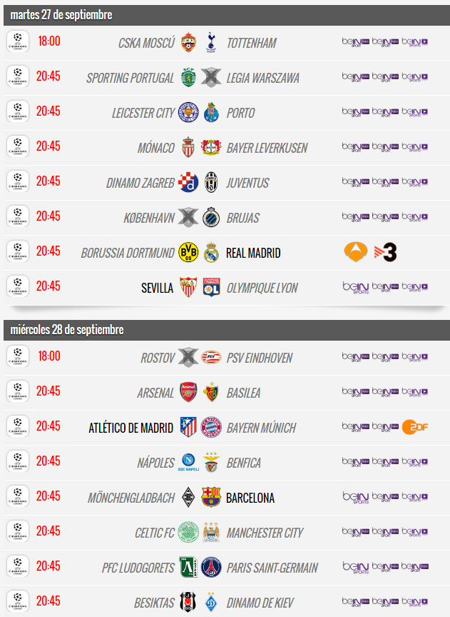 Champions League - Partidos Jornada 2