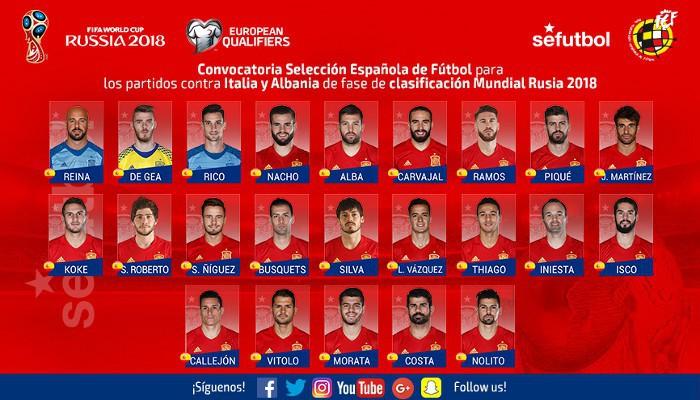 Lista de convocados de España para medirse a Italia y Albania