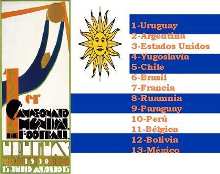 Uruguay sede del primer mundial
