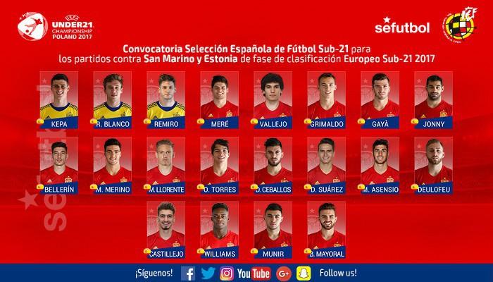 Convocatoria España sub 21