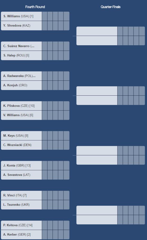 US Open - Octavos de final Femeninos