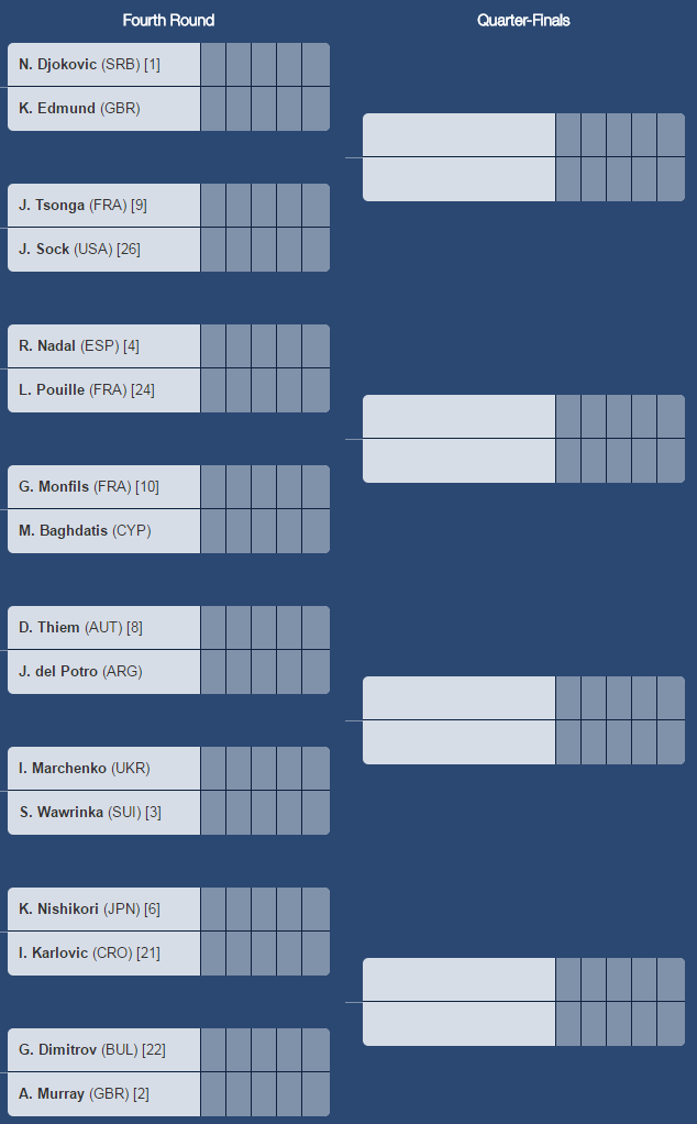 US Open - Octavos de final