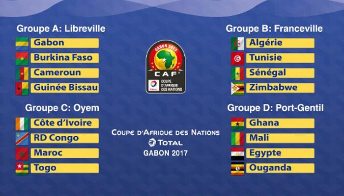 Así han quedado configurados los grupos de la Copa África 2017