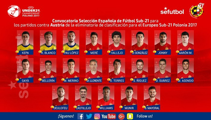 Convocatoria de España sub 21 para la eliminatoria ante Austria