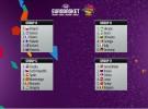 Eurobasket 2017: así será la fase de grupos tras el sorteo