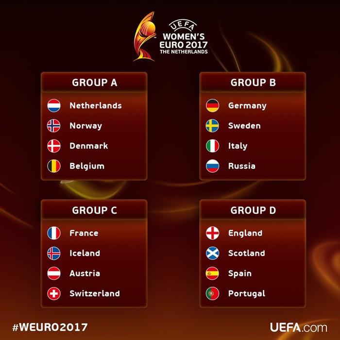Sorteo de la fase grupos de la Eurocopa