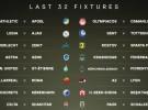 Europa League 2016-2017: sorteo de los dieciseisavos de final