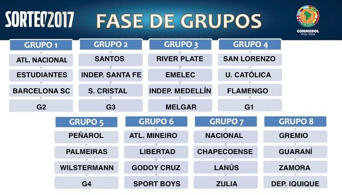Así se presenta la fase de grupos de la Libertadores 2017