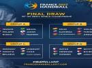 Jordi Ribera da la lista para el Mundial de balonmano Francia 2017