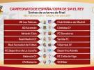 Copa del Rey 2016-2017: así ha quedado el sorteo de octavos de final