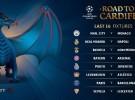Champions League 2016-2017: sorteo de los octavos de final