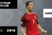 Los ganadores de los premios FIFA The Best 2016