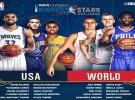 NBA All Star 2017: los participantes del Rising Stars