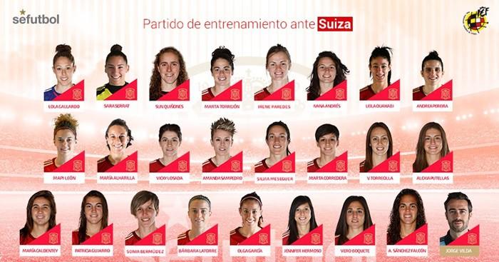 Convocatoria de la Selección femenina