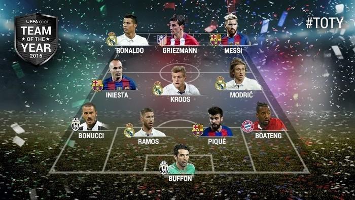 La UEFA anuncia su Once Ideal de 2016 con 8 jugadores de la Liga Española
