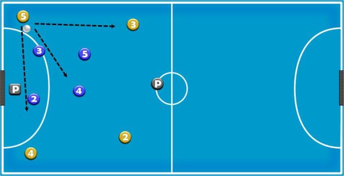 Táctica: defensa del 'portero-jugador'