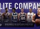 NBA: los jugadores que han hecho más de 70 puntos en un partido