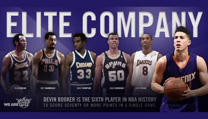 Devin Booker y los otros jugadores que han conseguido más de 70 puntos en un partido