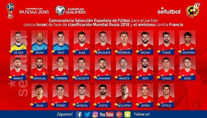 Última convocatoria de la selección española de fútbol