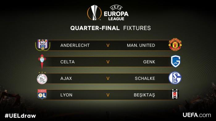 Sorteo de cuartos de final de la Europa League