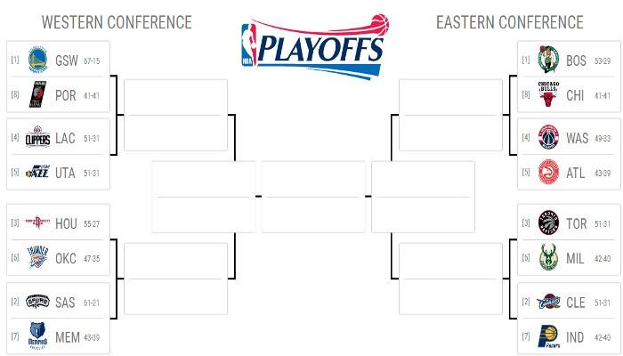 NBA Playoffs 2017: previa y horarios de la primera ronda de la Conferencia Oeste