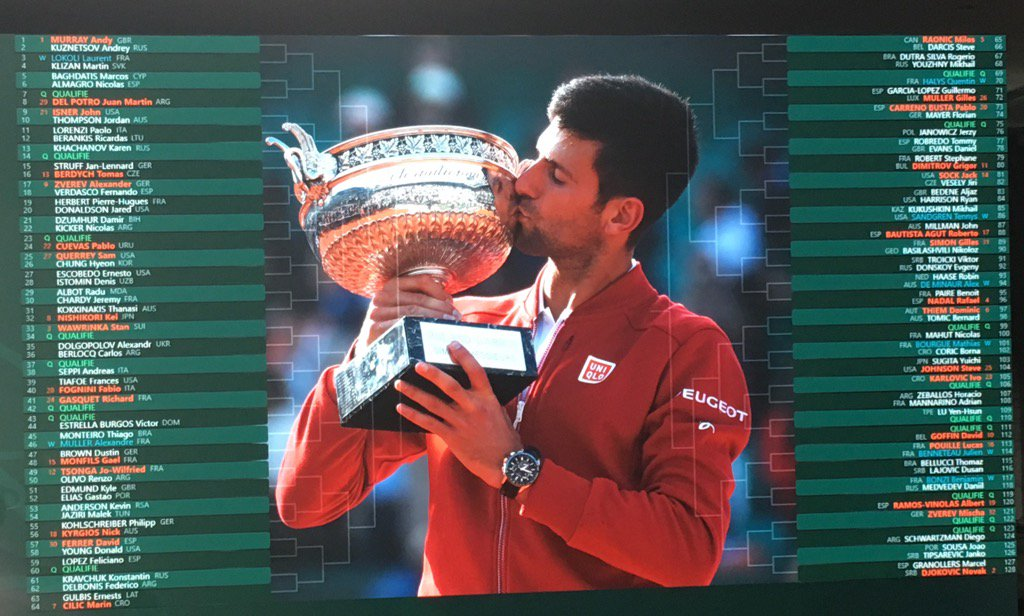 Roland Garros 2017: Rafa Nadal en mismo sector de Novak Djokovic
