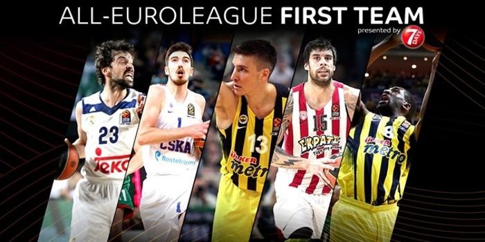 Mejor Quinteto de la Euroliga 2016-2017