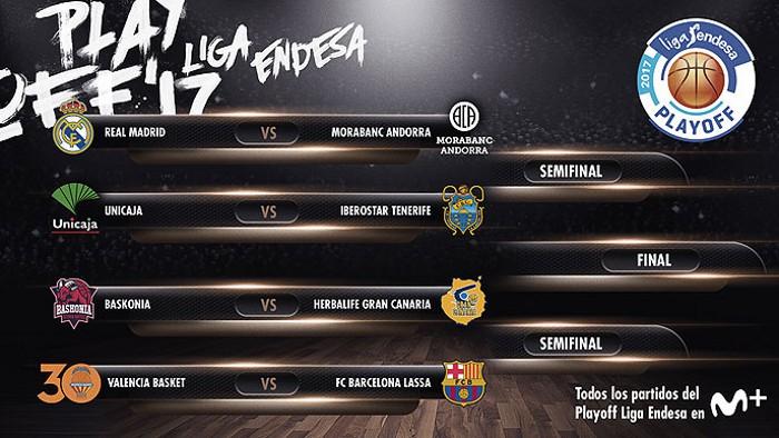 Horarios de los playoffs 2017 de la Liga Endesa ACB
