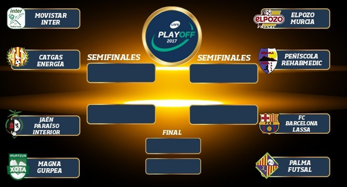 Cuadro de playoffs de la LNFS 2016-2017