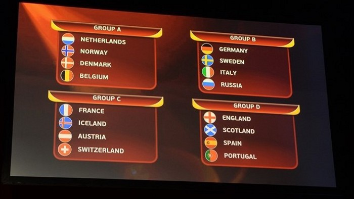 Grupos de la Eurocopa femenina 2017