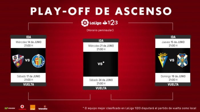 Getafe, Cádiz, Tenerife y Huesca jugarán el playoffs de ascenso a Primera