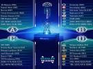 Los grupos de la Basketball Champions League 2017-2018