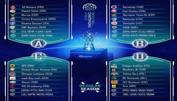 Fase de grupos de la Basketball Champions League 2017-2018