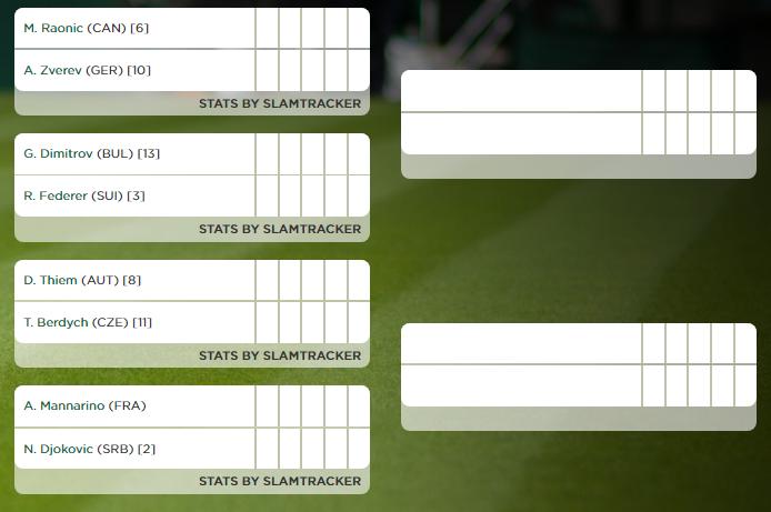 Wimbledon - Octavos de final masculino - Parte baja