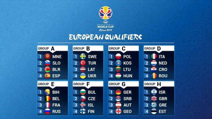 Fase de clasificación para el Mundobasket China 2019