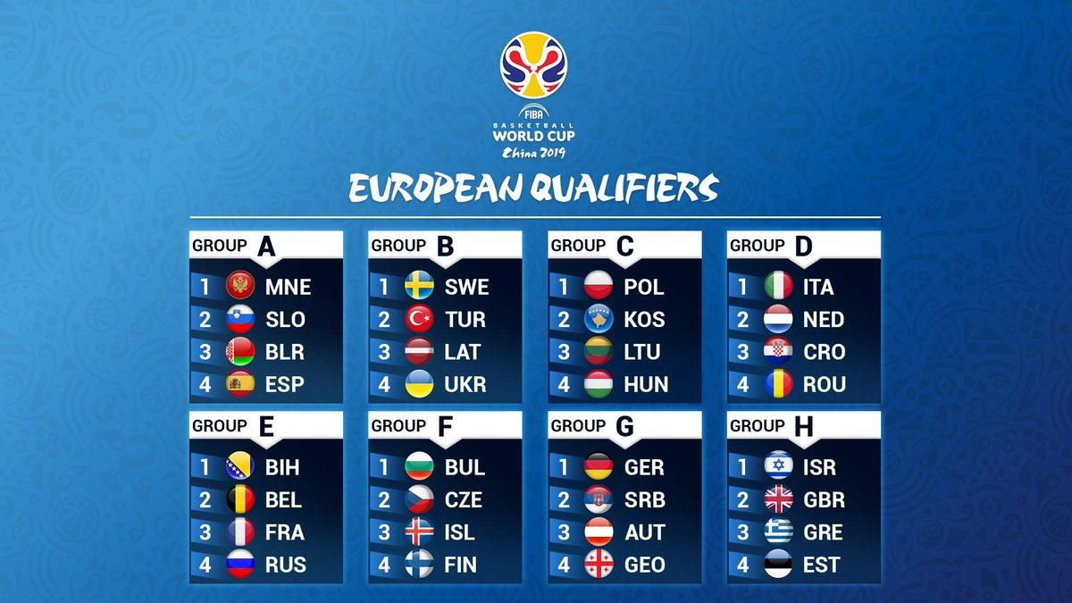 España ya conoce sus rivales en la clasificación al Mundobasket de China 2019