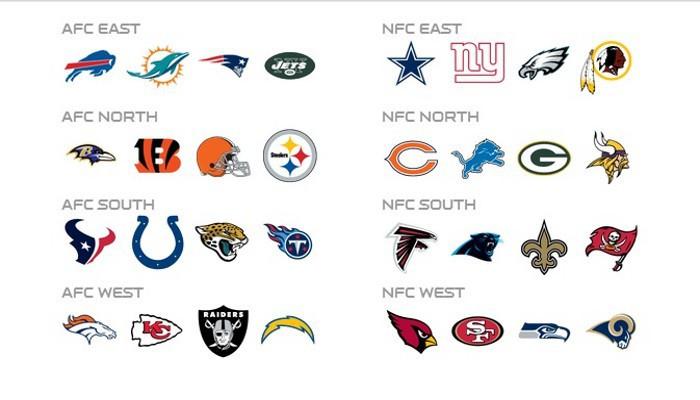 Los logos de los 32 equipos de la NFL