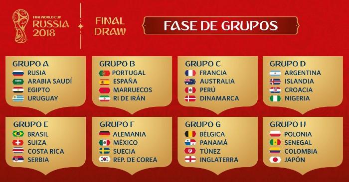 Así será la Fase de Grupos del Mundial de Rusia2018