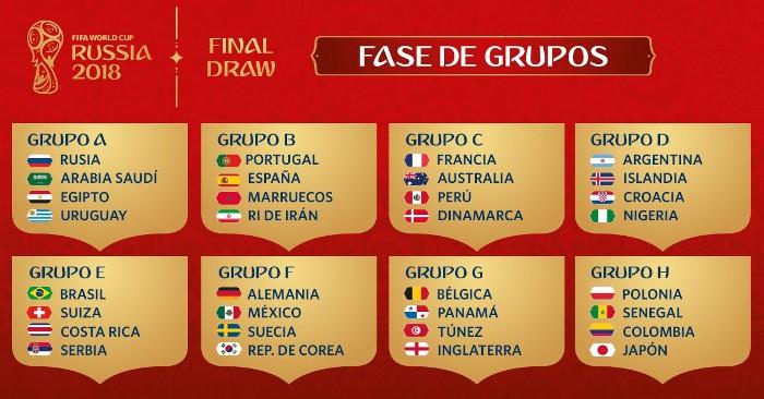Mundial de Rusia 2018: sorteo de la fase de grupos