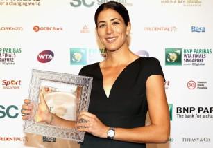 Premios ATP y WTA a los mejores tenistas de 2017