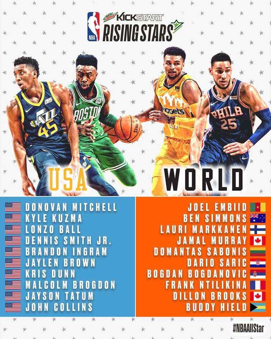 NBA All Star 2018: los participantes del Rising Stars
