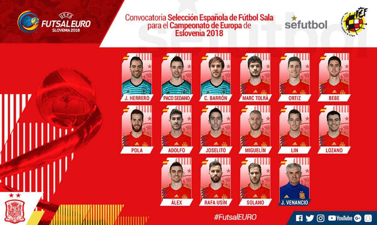 Lista de convocados de España para el Europeo de fútbol sala 2018, que se jugará en Eslovenia