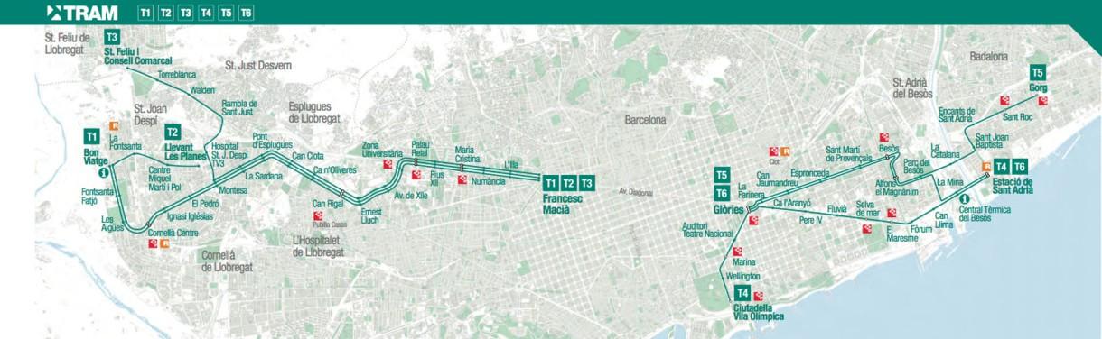 Plano Red de Tranvía Barcelona