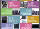 Conoce los nuevos LED de Sony: televisores que cobran vida