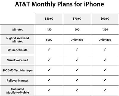 iphone tarifas